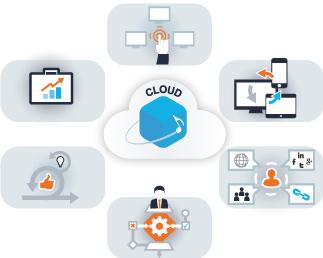 Offre CRM Cloud