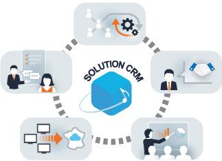 Offre complète de prestations CRM