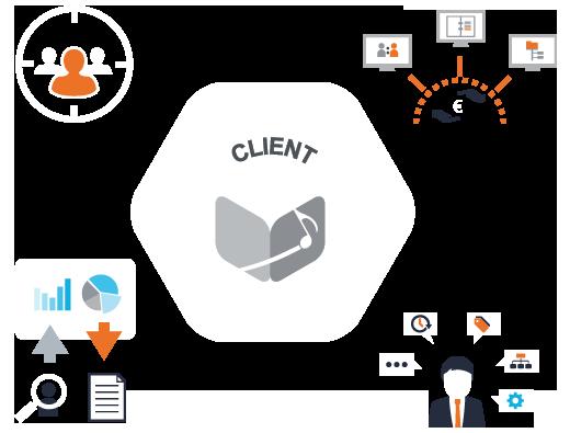 Logiciel CRM (Gestion de la relation client)