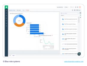Freshdesk Analytics : Nouveau module de reporting