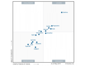 Magic Quadrant Helpdesk 2019 avec Freshdesk