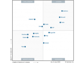 Magic Quadrant CRM SFA 2020 par Gartner