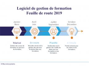 Logiciel de gestion de formation : Feuille de route 2019