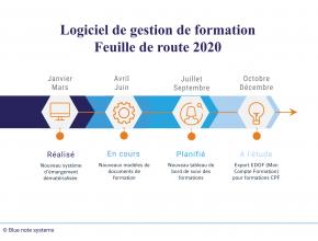 Logiciel de gestion de formation : Feuille de route 2020