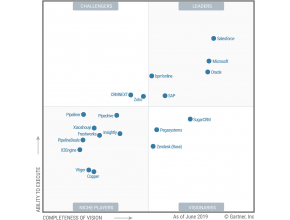 Magic Quadrant CRM SFA 2019 avec Freshsales