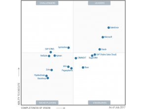 Magic Quadrant CRM SFA 2017 du cabinet Gartner