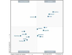 Magic Quadrant CRM SFA 2018 par Gartner